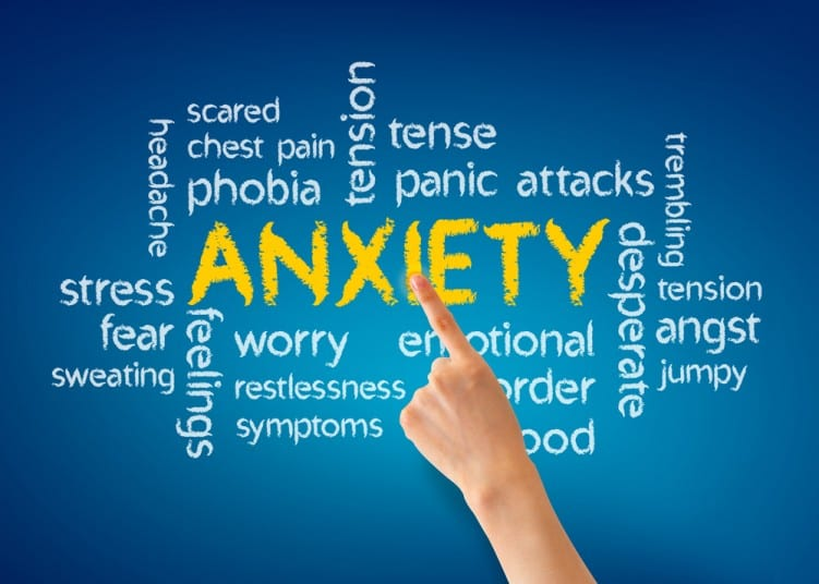 Anxiety words on blue background