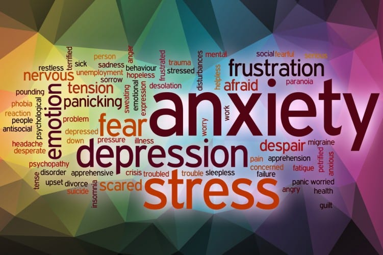 Anxiety wordcloud coloured background