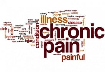 Pain Affects The Lives Of Almost Half Of All British Adults 1