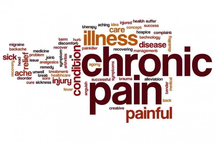 Chronic Pain word cloud