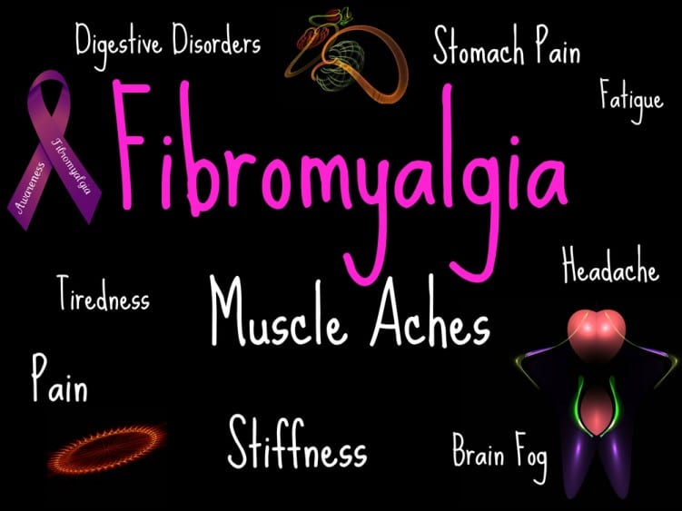 Fibromyalgia words