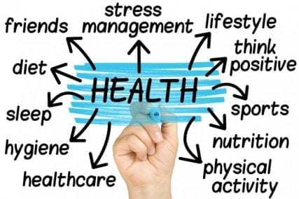 Wellbeing And Wellness Issues For Overall Health