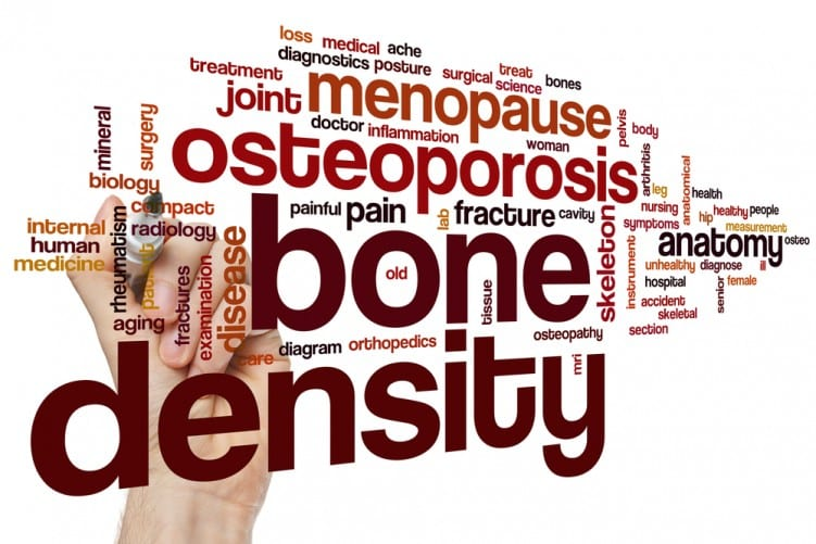 Osteoporosis word cloud