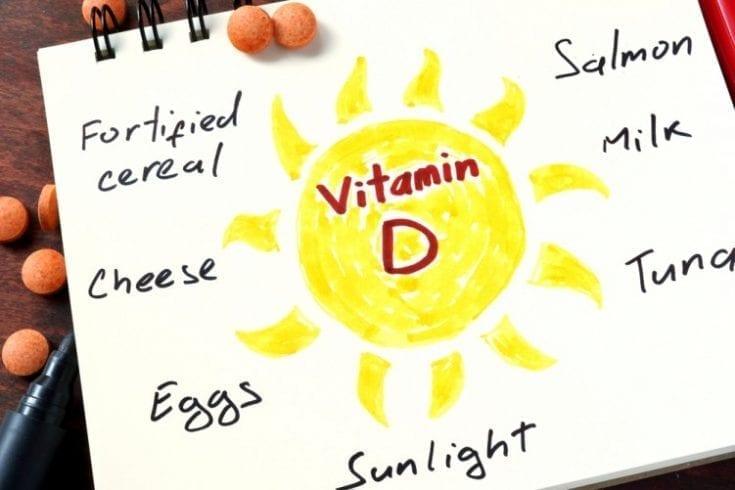vitamin D for irritable bowel syndrome